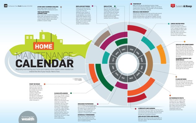 home-maintenance-yearly-calender_513db3a7d8e9d_w1500