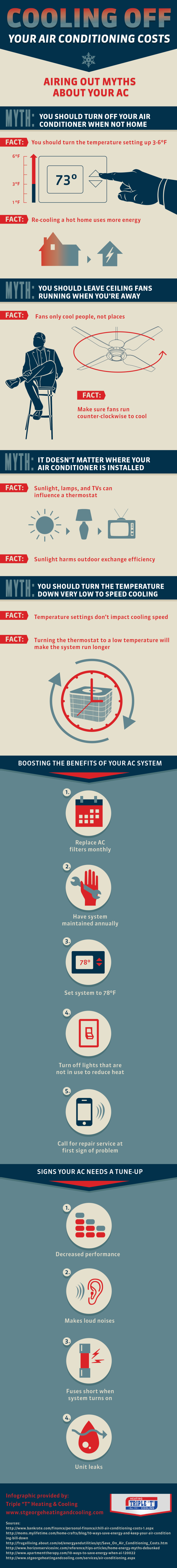 Cooling-Off-Your-Air-Conditioning-Costs-INFOGRAPHIC