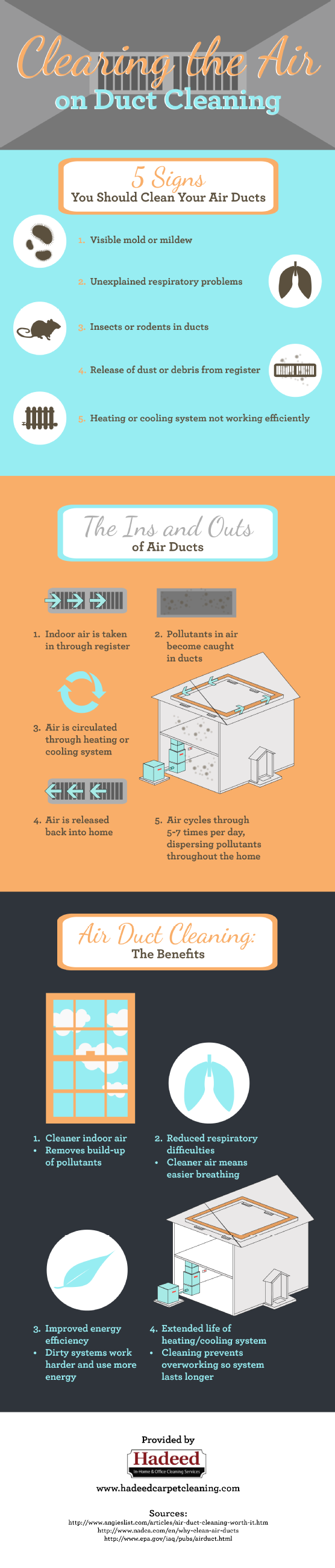 clearing-the-air-on-duct-cleaning_52316c1fececd.PNG