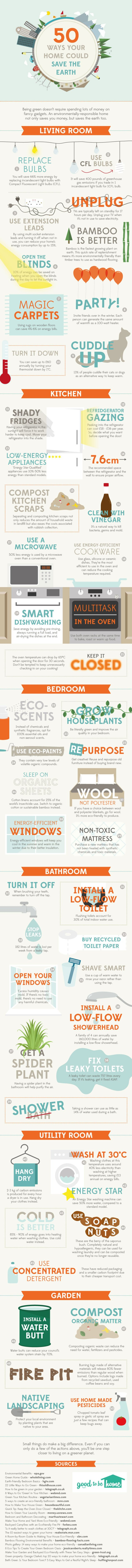 50 Ways your home could save the earth.jpg